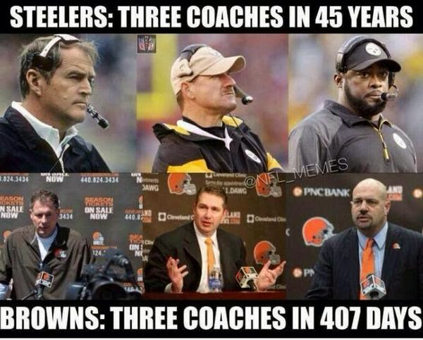 steelers browns coaches chuck noll bill cowher mike tomlin 45 years