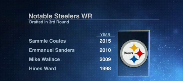 steelers, third round, 3rd round, wide receiver, Hines Ward, Mike Wallace, Emmanuel Sanders, Sammie Coates