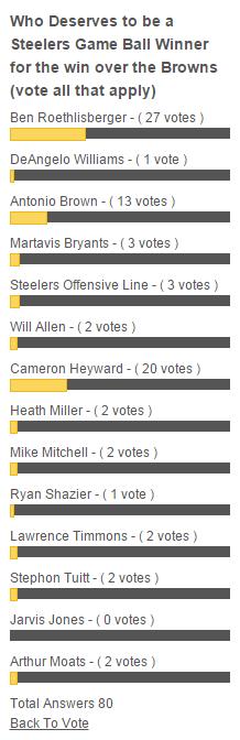 Steelers Browns Game Ball winners